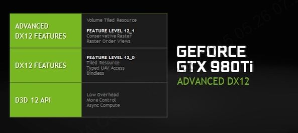 Какие Видеокарты Поддерживают Directx 11 Nvidia